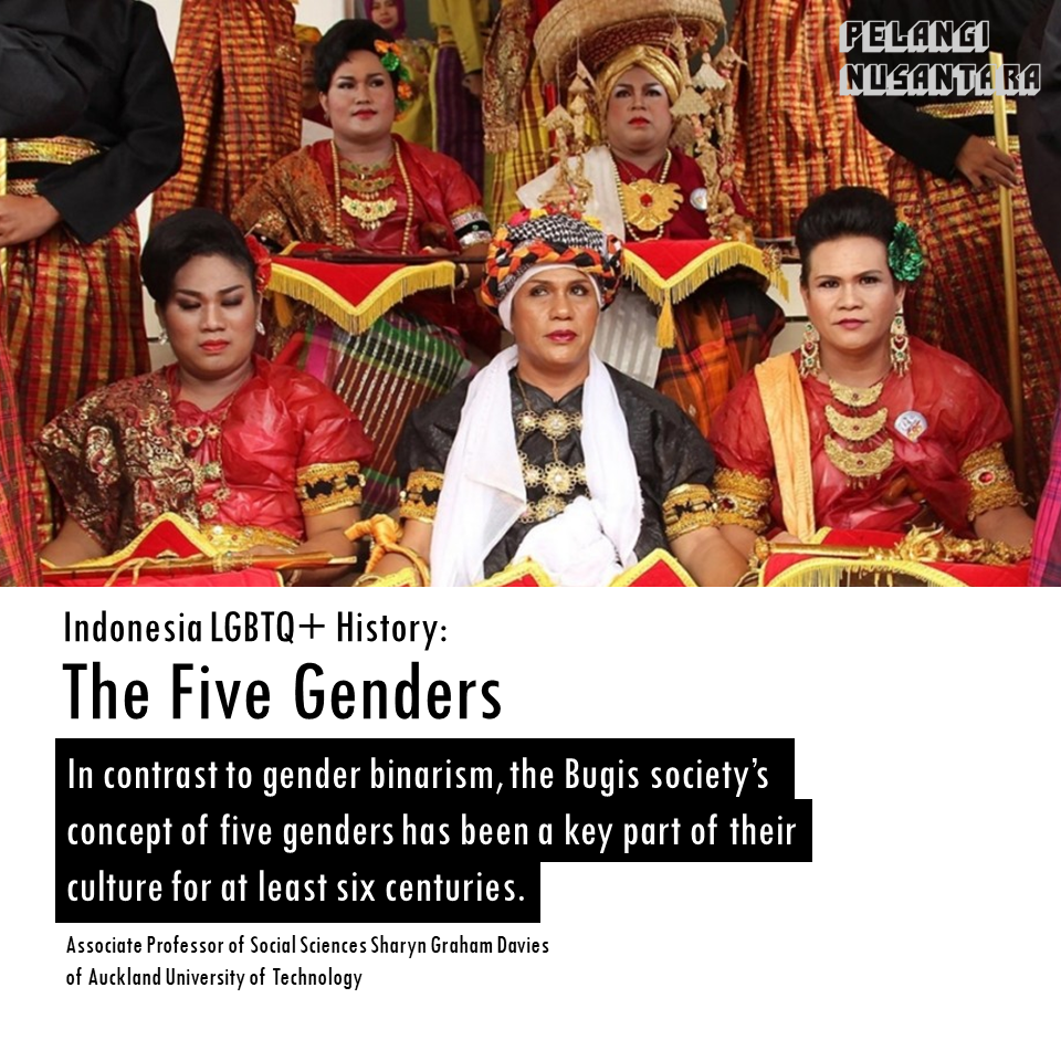 Indonesia LGBTQ+ Five Genders